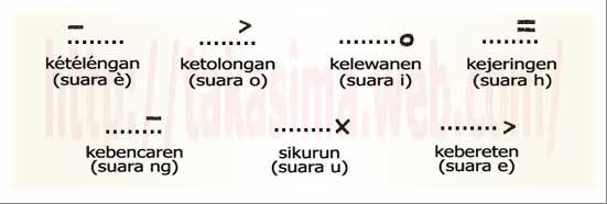 Aksara Suku Batak Karo Bus Sinabung Jaya